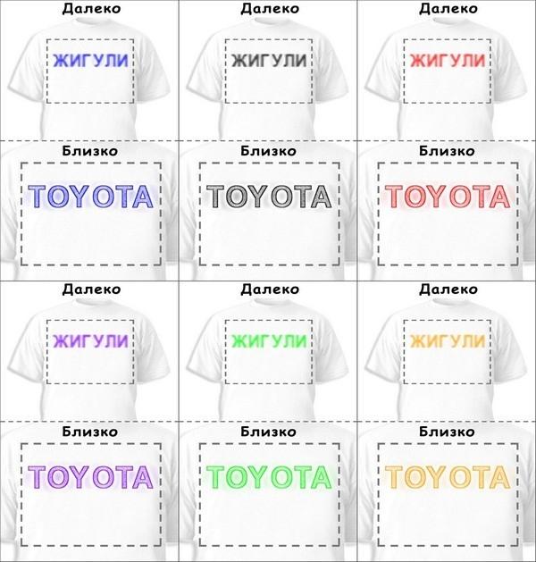 Футболка «Жигули» «Toyota»