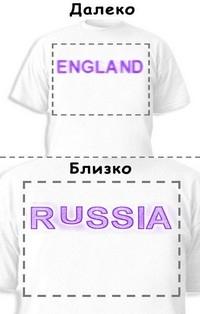 Футболка «England» «Russia»
