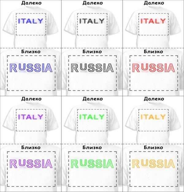 Футболка «Italy» «Russia»