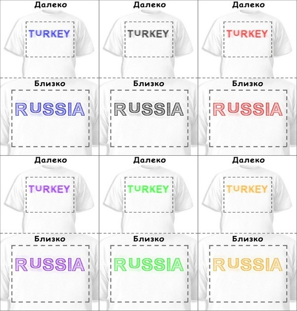 Футболка «Turkey» «Russia»