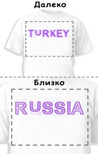 Футболка «Turkey» «Russia»