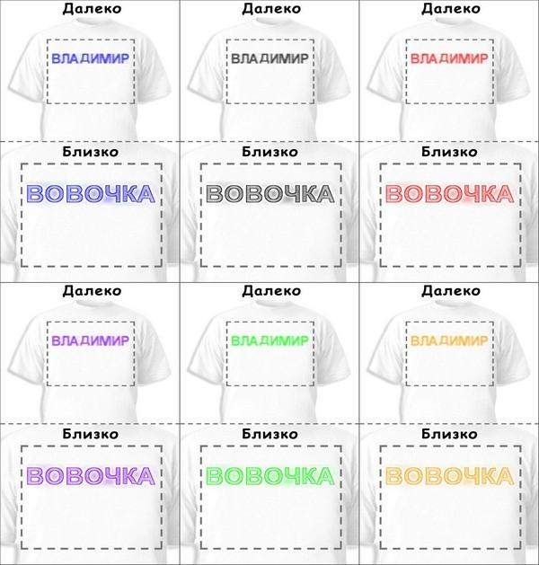 Футболка «Владимир» «Вовочка»