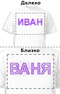 Футболка «Иван» «Ваня»