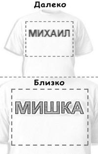Футболка «Михаил» «Мишка»